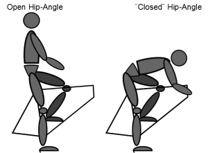 Time trialing hip angle