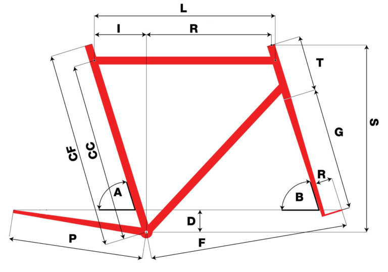 Bicycle Frame Geometry. Source: Wikimedia Commons