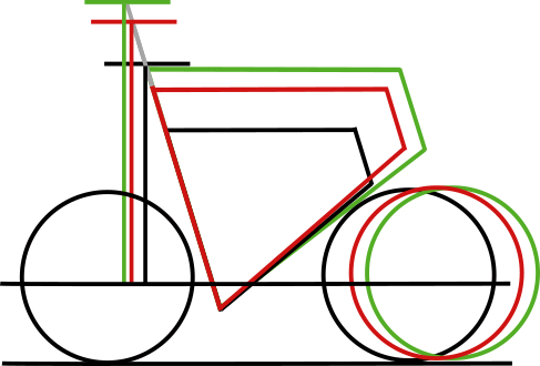 How Bicycle Sizes 'Grow'
